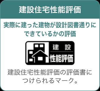 建設住宅性能評価